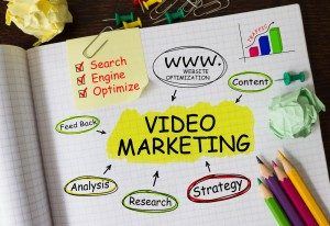 online-video-marketing-nassau-county-long-island-ny